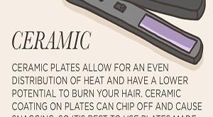 Best Ceramic Flat Iron