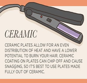 Best Ceramic Flat Iron  sc 1 st  Best Flat Iron & Best Ceramic Flat Iron Hair Straightener Reviews and Guide