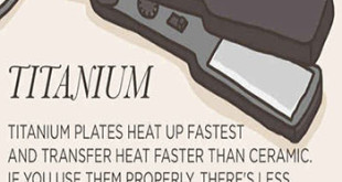 Best Titanium Flat Iron